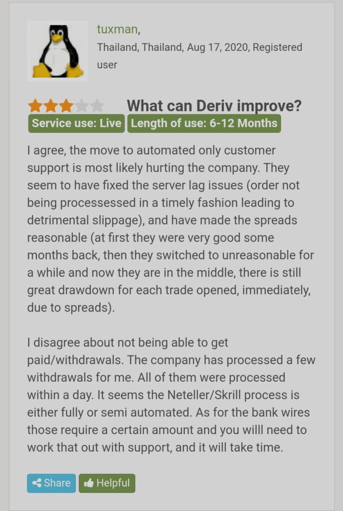 Deriv Broker review