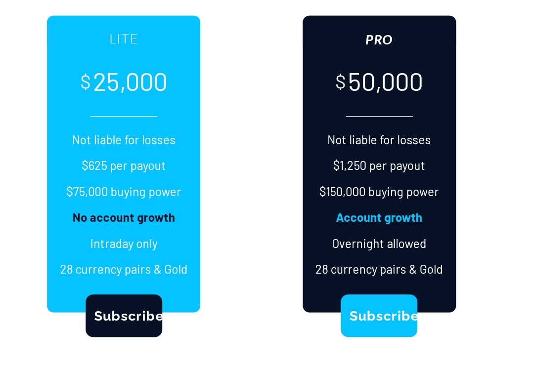 blufx subscription fee